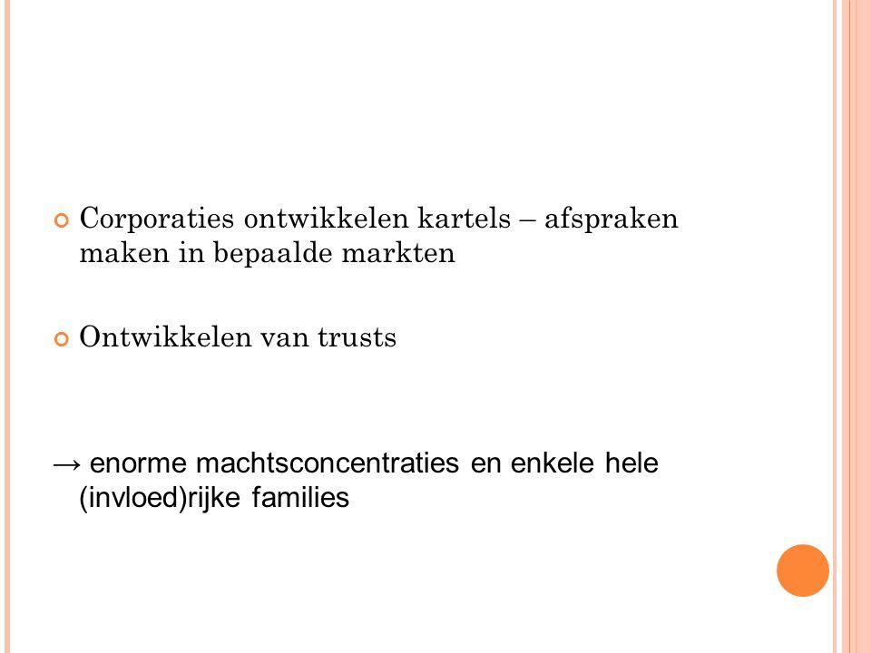 Corporaties ontwikkelen kartels – afspraken maken in bepaalde markten Ontwikkelen van trusts → enorme machtsconcentraties en enkele hele (invloed)rijke families