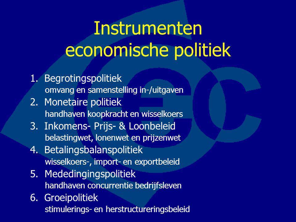 Instrumenten economische politiek 1.Begrotingspolitiek omvang en samenstelling in-/uitgaven 2.