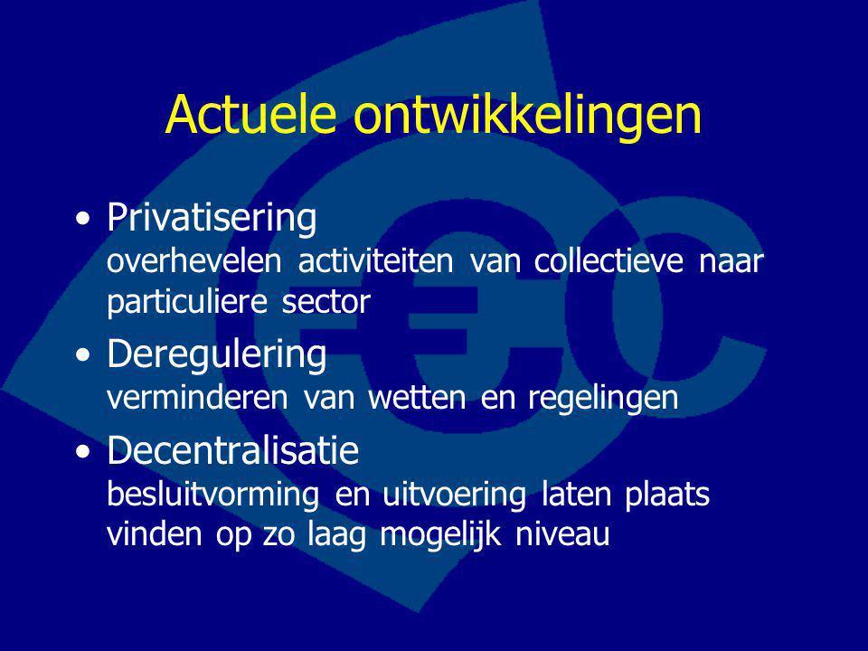 Actuele ontwikkelingen Privatisering overhevelen activiteiten van collectieve naar particuliere sector Deregulering verminderen van wetten en regelingen Decentralisatie besluitvorming en uitvoering laten plaats vinden op zo laag mogelijk niveau