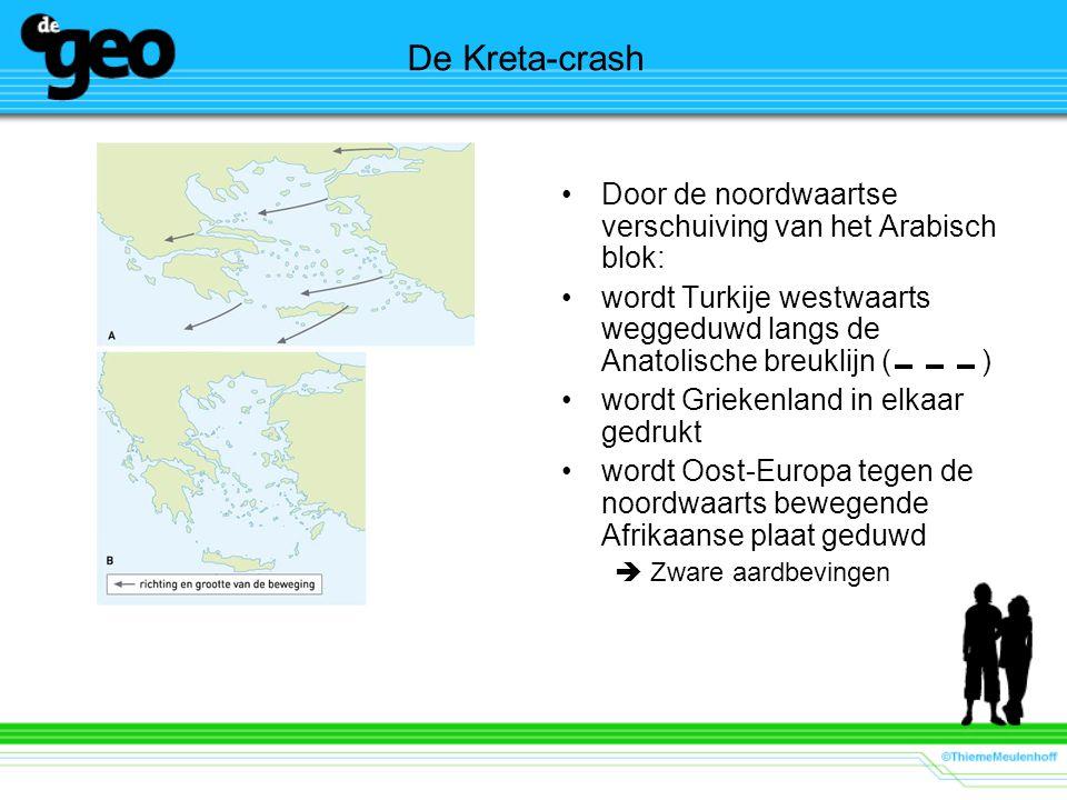 De Kreta-crash Door de noordwaartse verschuiving van het Arabisch blok: wordt Turkije westwaarts weggeduwd langs de Anatolische breuklijn ( ) wordt Griekenland in elkaar gedrukt wordt Oost-Europa tegen de noordwaarts bewegende Afrikaanse plaat geduwd  Zware aardbevingen
