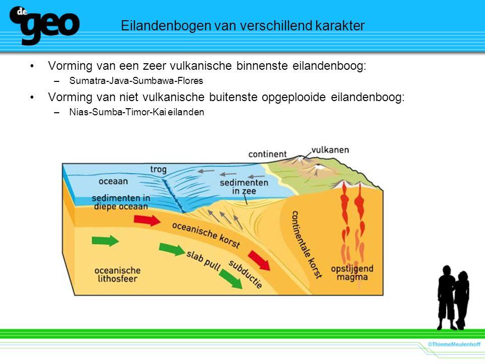 Eilandenbogen van verschillend karakter Vorming van een zeer vulkanische binnenste eilandenboog: –Sumatra-Java-Sumbawa-Flores Vorming van niet vulkanische buitenste opgeplooide eilandenboog: –Nias-Sumba-Timor-Kai eilanden