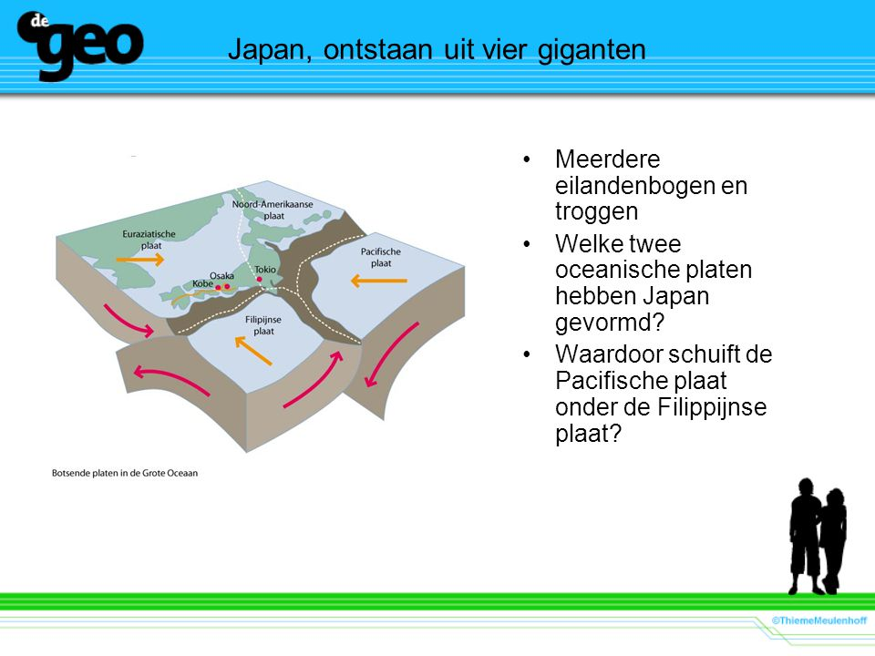 Japan, ontstaan uit vier giganten Meerdere eilandenbogen en troggen Welke twee oceanische platen hebben Japan gevormd? Waardoor schuift de Pacifische
