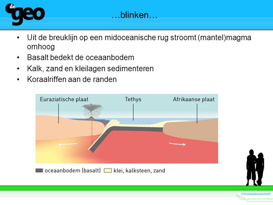 …blinken… Uit de breuklijn op een midoceanische rug stroomt (mantel)magma omhoog Basalt bedekt de oceaanbodem Kalk, zand en kleilagen sedimenteren Kor