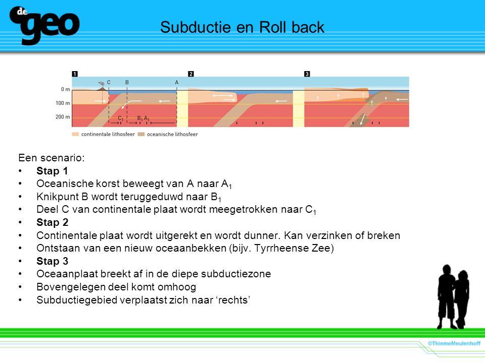 Subductie en Roll back Een scenario: Stap 1 Oceanische korst beweegt van A naar A 1 Knikpunt B wordt teruggeduwd naar B 1 Deel C van continentale plaat wordt meegetrokken naar C 1 Stap 2 Continentale plaat wordt uitgerekt en wordt dunner.