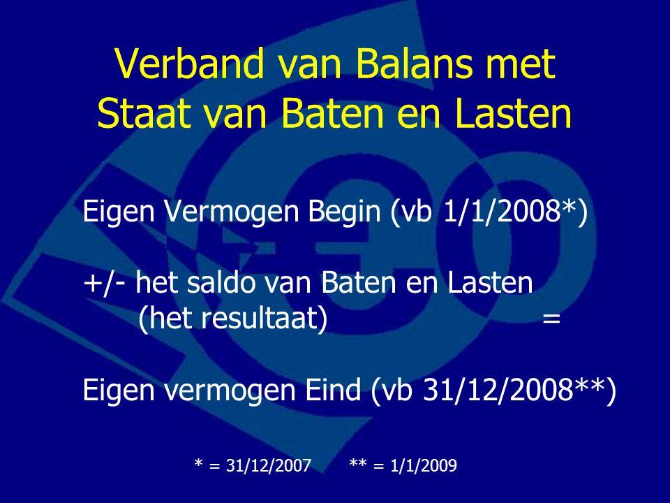 Verband van Balans met Staat van Baten en Lasten Eigen Vermogen Begin (vb 1/1/2008*) +/- het saldo van Baten en Lasten (het resultaat) = Eigen vermoge