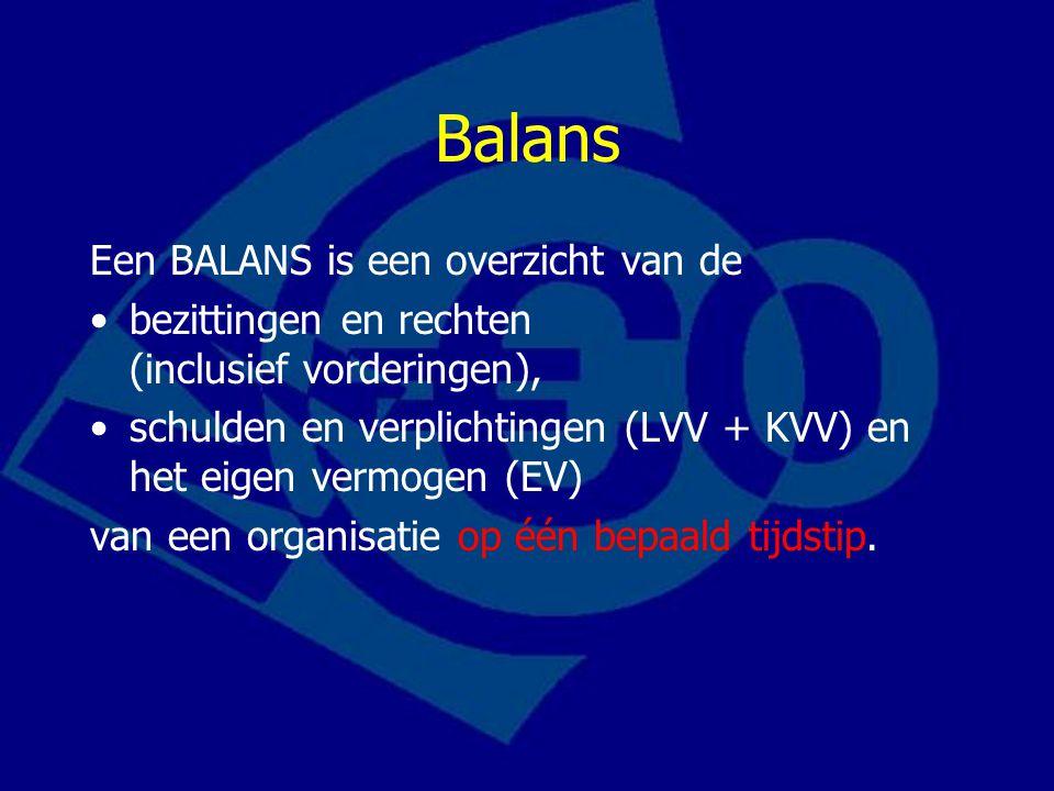 Balans Een BALANS is een overzicht van de bezittingen en rechten (inclusief vorderingen), schulden en verplichtingen (LVV + KVV) en het eigen vermogen