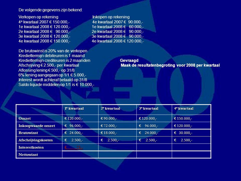 1 e kwartaal 2 e kwartaal 3 e kwartaal 4 e kwartaal Omzet € 120.000,- € 90.000,- € 120.000,- € 150.000,- Inkoopwaarde omzet € 96.000,- € 72.000,- € 96