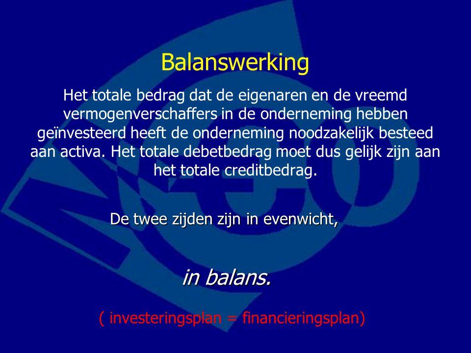 Balanswerking Het totale bedrag dat de eigenaren en de vreemd vermogenverschaffers in de onderneming hebben geïnvesteerd heeft de onderneming noodzake