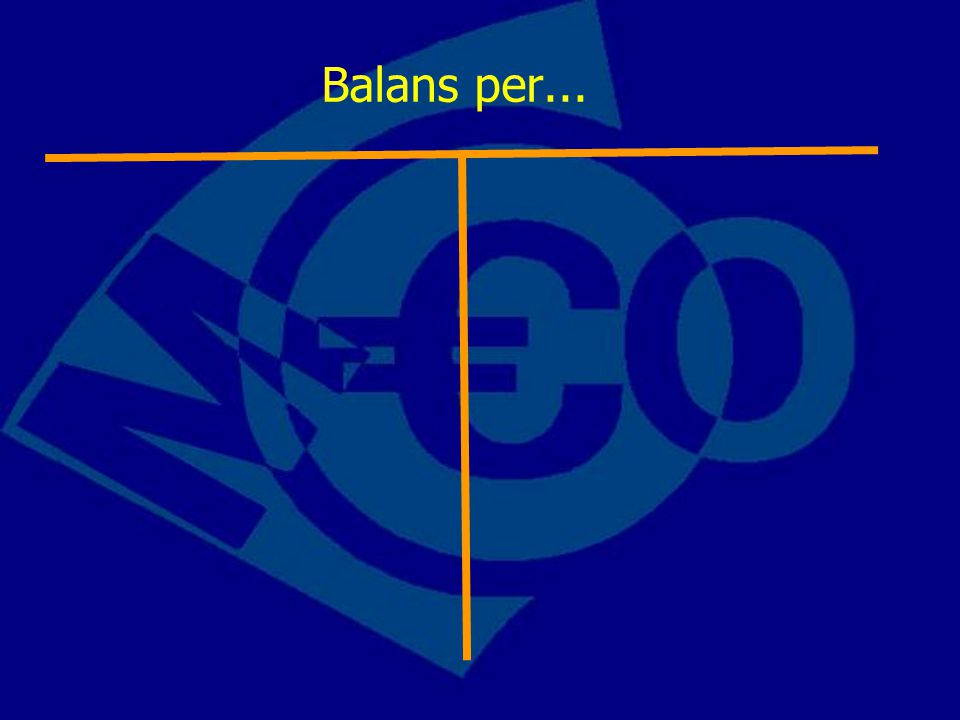 Balans per...