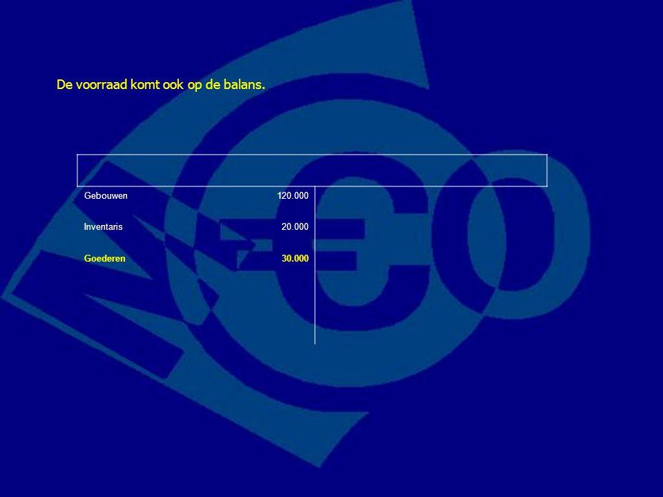 Gebouwen120.000 Inventaris20.000 Goederen30.000 De voorraad komt ook op de balans.