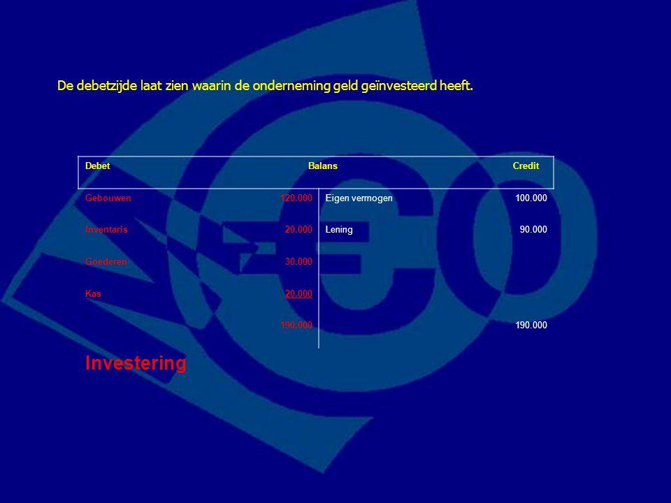 Debet Balans Credit Gebouwen120.000Eigen vermogen100.000 Inventaris20.000Lening90.000 Goederen30.000 Kas20.000 190.000 Investering De debetzijde laat