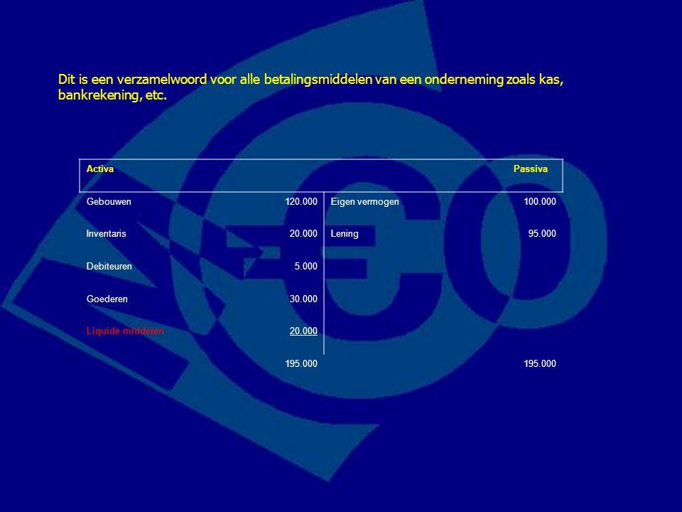 Activa Passiva Gebouwen120.000Eigen vermogen100.000 Inventaris20.000Lening95.000 Debiteuren5.000 Goederen30.000 Liquide middelen20.000 195.000 Dit is