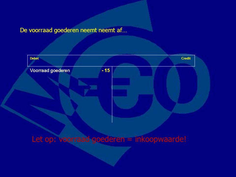 Debet Credit Voorraad goederen- 15 De voorraad goederen neemt neemt af… Let op: voorraad goederen = inkoopwaarde!