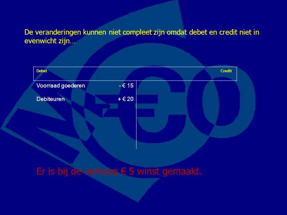 Debet Credit Voorraad goederen- € 15 Debiteuren+ € 20 De veranderingen kunnen niet compleet zijn omdat debet en credit niet in evenwicht zijn… Er is b