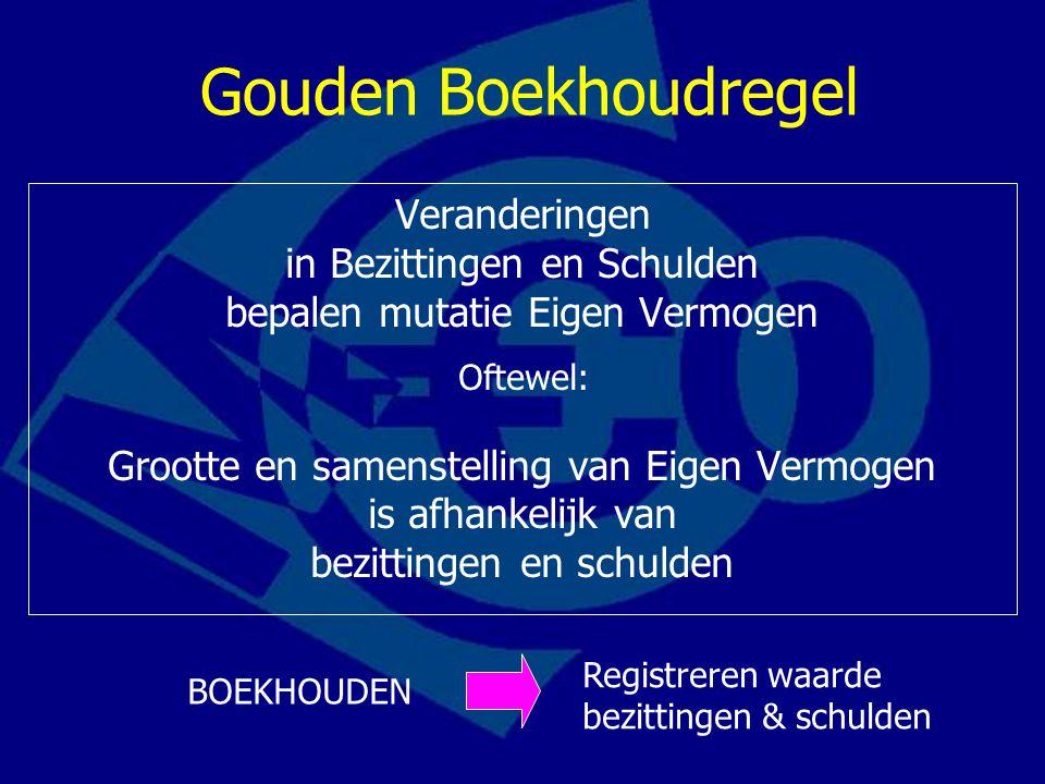 Debet Credit Voorraad goederen- € 15 Debiteuren Verkopen op rekening betekent dat er ook iets gebeurt met…