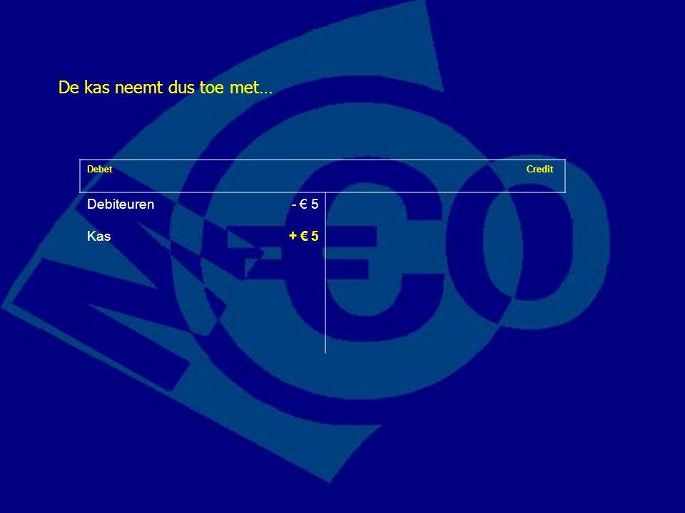 Debet Credit Debiteuren- € 5 Kas+ € 5 De kas neemt dus toe met…