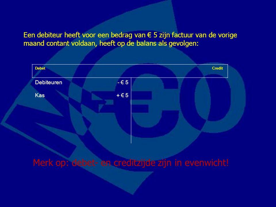 Debet Credit Debiteuren- € 5 Kas+ € 5 Een debiteur heeft voor een bedrag van € 5 zijn factuur van de vorige maand contant voldaan, heeft op de balans