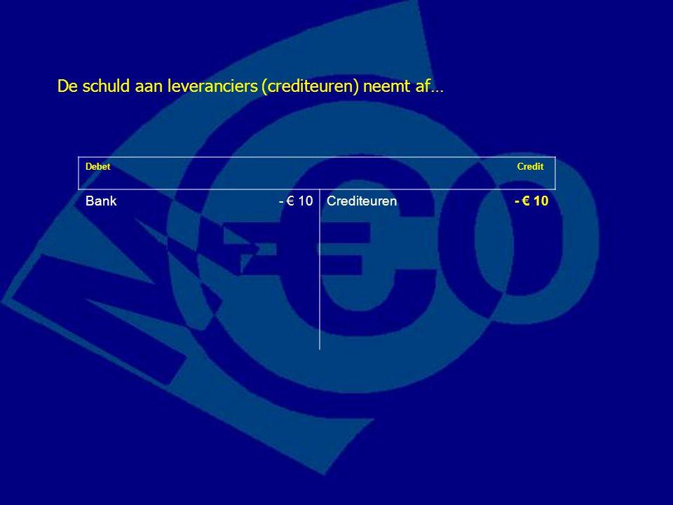 Debet Credit Bank- € 10Crediteuren- € 10 De schuld aan leveranciers (crediteuren) neemt af…