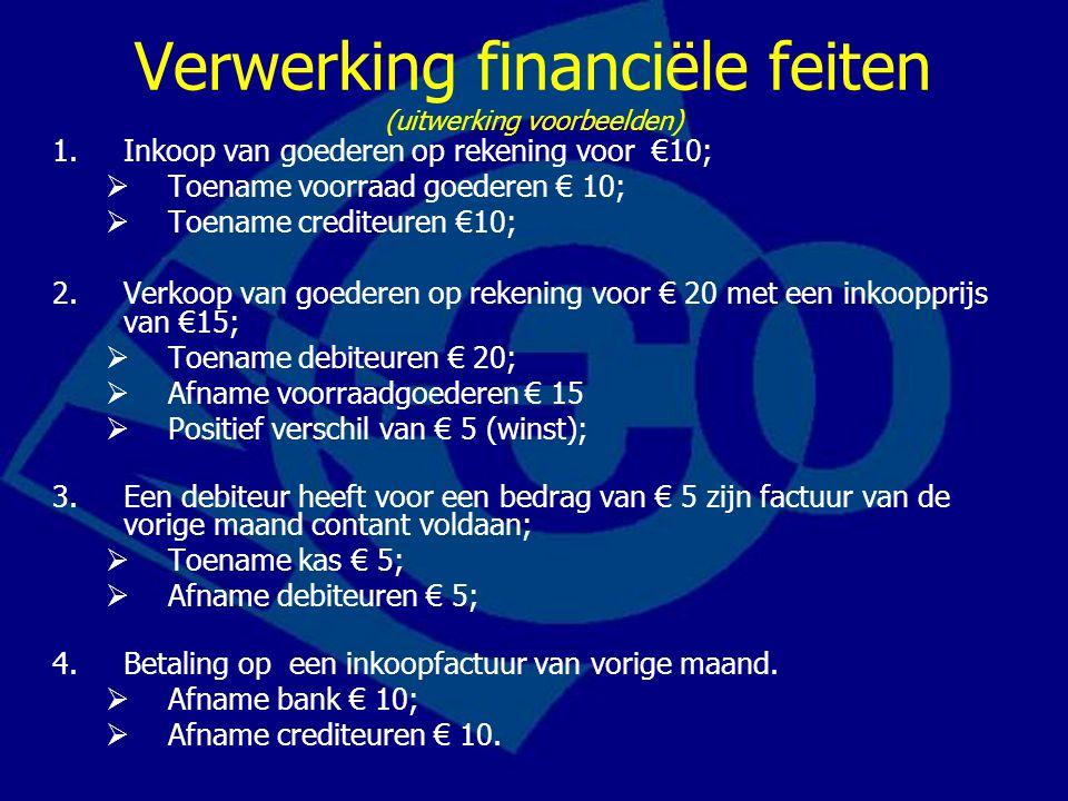 Verwerking financiële feiten (uitwerking voorbeelden) 1.Inkoop van goederen op rekening voor €10;  Toename voorraad goederen € 10;  Toename crediteu