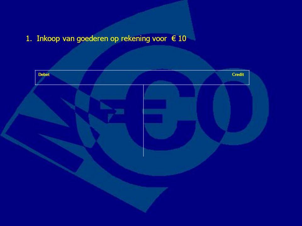 Debet Credit Voorraad goederen- € 15 Debiteuren+ € 20 De veranderingen kunnen niet compleet zijn omdat debet en credit niet in evenwicht zijn… Er is bij de verkoop € 5 winst gemaakt.