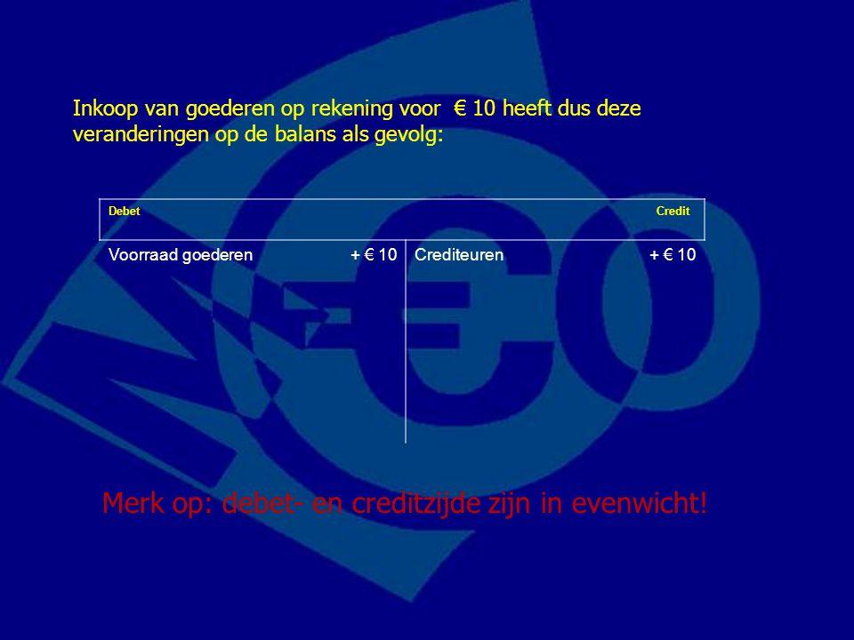 Debet Credit 2. Verkoop van goederen op rekening voor € 20 met een inkoopprijs van € 15