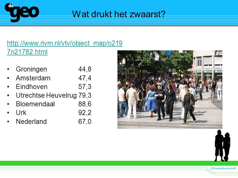 Wat drukt het zwaarst? http://www.rivm.nl/vtv/object_map/o219 7n21782.html Groningen44,8 Amsterdam47,4 Eindhoven57,3 Utrechtse Heuvelrug79,3 Bloemenda