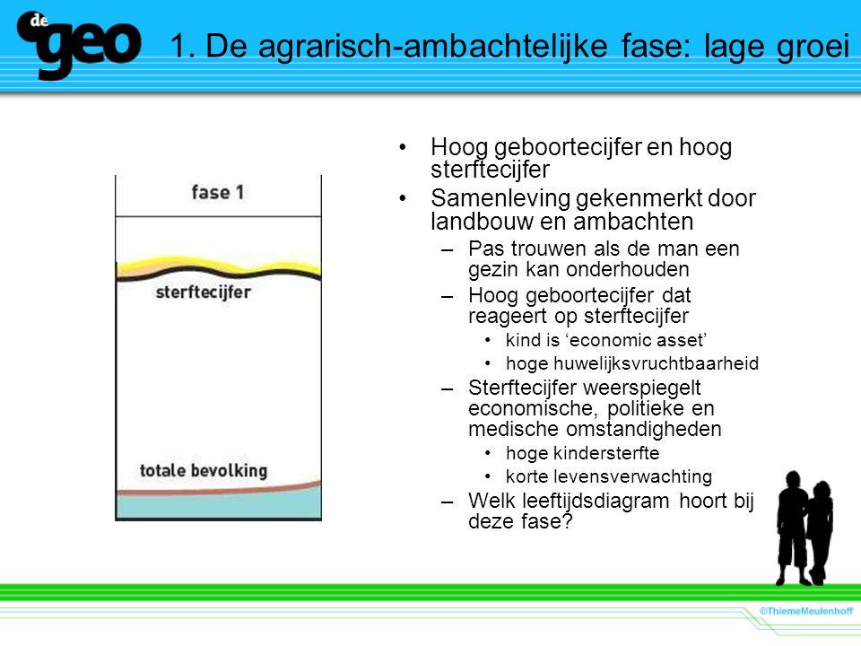 1. De agrarisch-ambachtelijke fase: lage groei Hoog geboortecijfer en hoog sterftecijfer Samenleving gekenmerkt door landbouw en ambachten –Pas trouwe