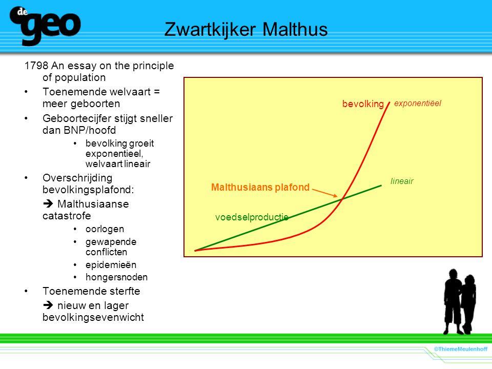 voedselproductie lineair bevolking exponentiëel Malthusiaans plafond Zwartkijker Malthus 1798 An essay on the principle of population Toenemende welva