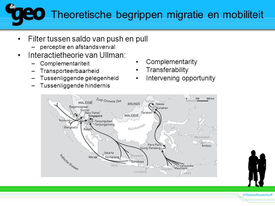 Theoretische begrippen migratie en mobiliteit Filter tussen saldo van push en pull –perceptie en afstandsverval Interactietheorie van Ullman: –Complem