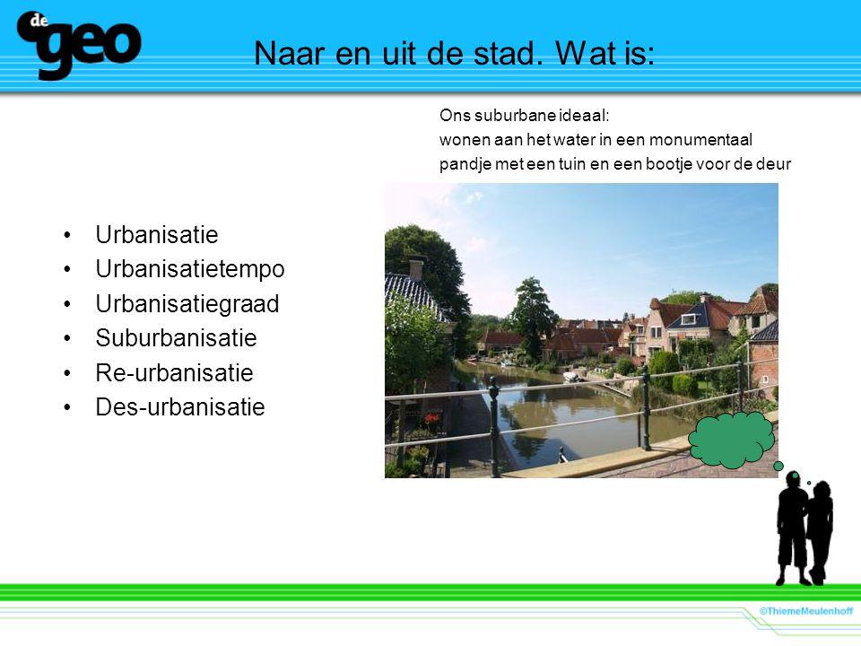 Naar en uit de stad. Wat is: Urbanisatie Urbanisatietempo Urbanisatiegraad Suburbanisatie Re-urbanisatie Des-urbanisatie Ons suburbane ideaal: wonen a