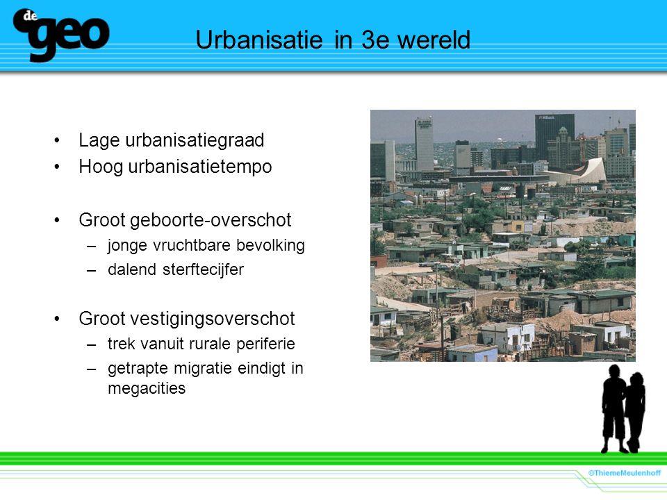Urbanisatie in 3e wereld Lage urbanisatiegraad Hoog urbanisatietempo Groot geboorte-overschot –jonge vruchtbare bevolking –dalend sterftecijfer Groot vestigingsoverschot –trek vanuit rurale periferie –getrapte migratie eindigt in megacities