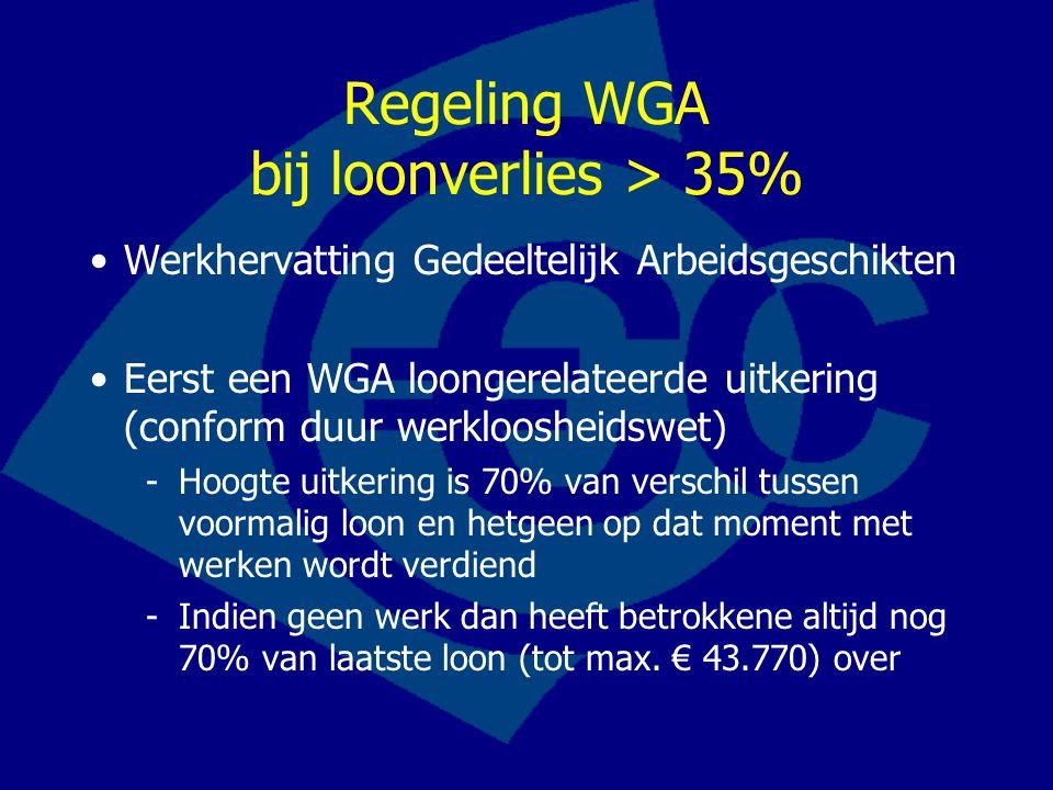 Regeling WGA bij loonverlies > 35% Werkhervatting Gedeeltelijk Arbeidsgeschikten Eerst een WGA loongerelateerde uitkering (conform duur werkloosheidsw