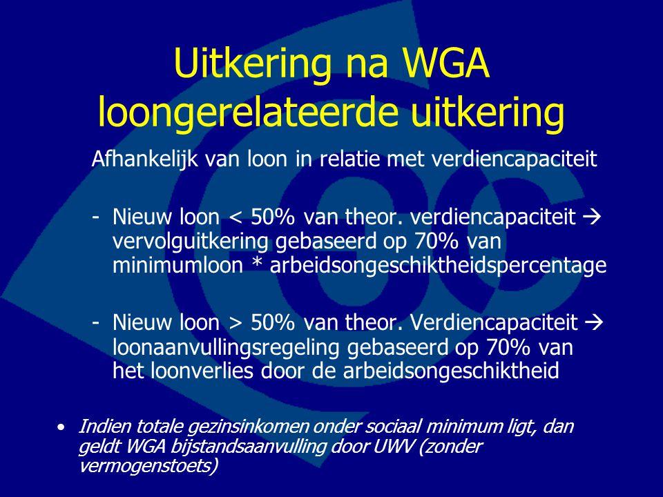 Uitkering na WGA loongerelateerde uitkering Afhankelijk van loon in relatie met verdiencapaciteit -Nieuw loon < 50% van theor. verdiencapaciteit  ver