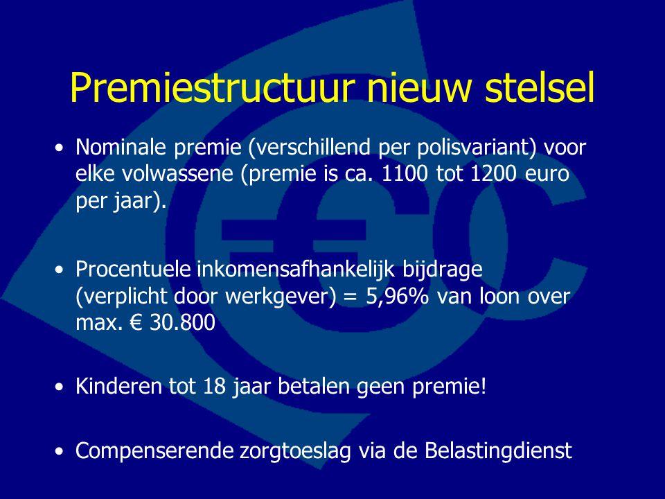 Premiestructuur nieuw stelsel Nominale premie (verschillend per polisvariant) voor elke volwassene (premie is ca. 1100 tot 1200 euro per jaar). Procen