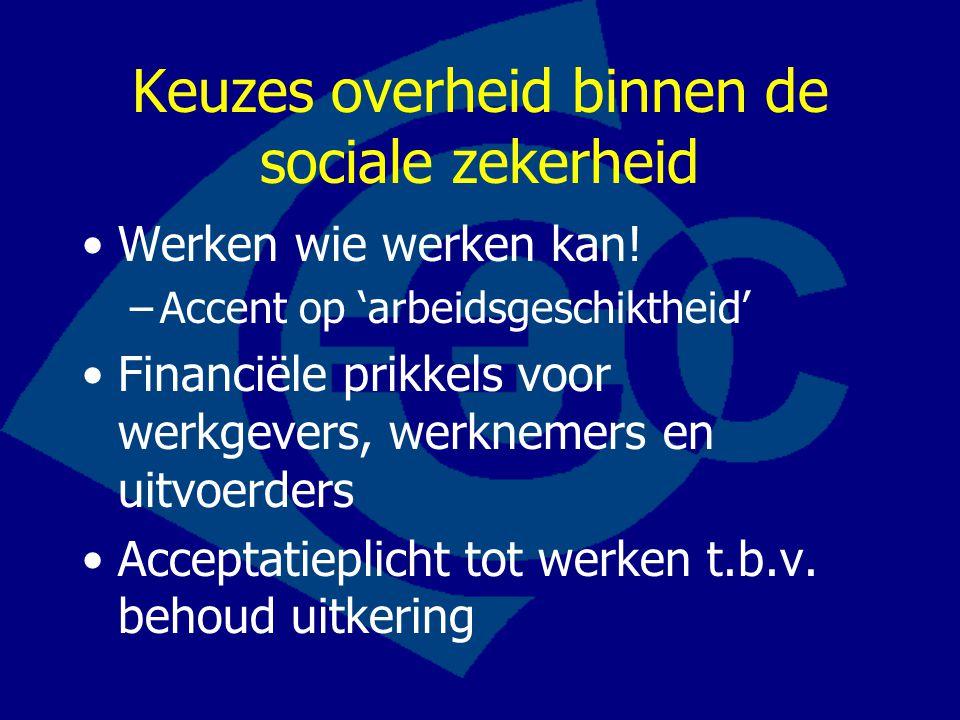 Keuzes overheid binnen de sociale zekerheid Werken wie werken kan! –Accent op 'arbeidsgeschiktheid' Financiële prikkels voor werkgevers, werknemers en