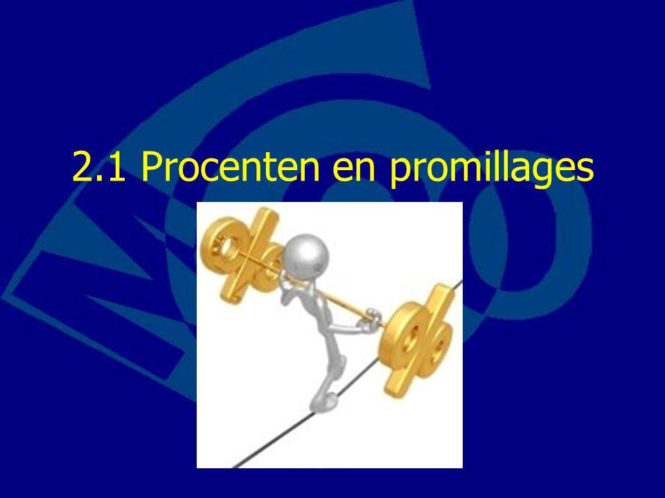2.1 Procenten en promillages