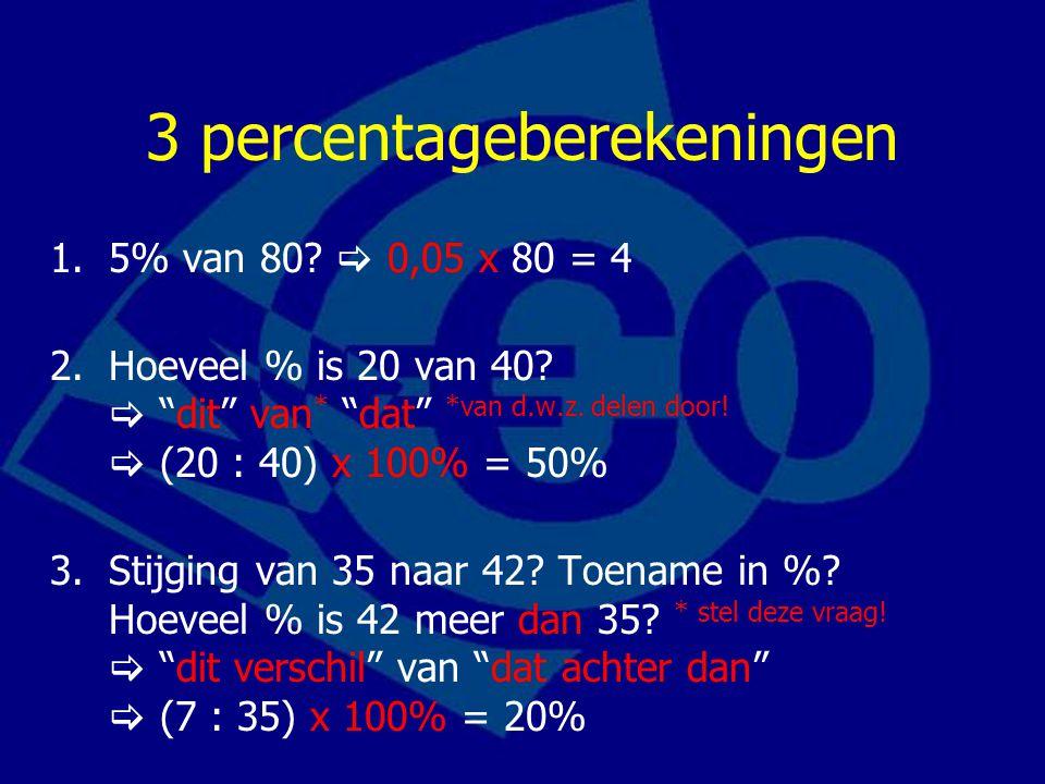 Procenten boven de 100 Voorbeelden: –Verhoog een prijs met btw… Een artikel kost inclusief 19% btw € 75.