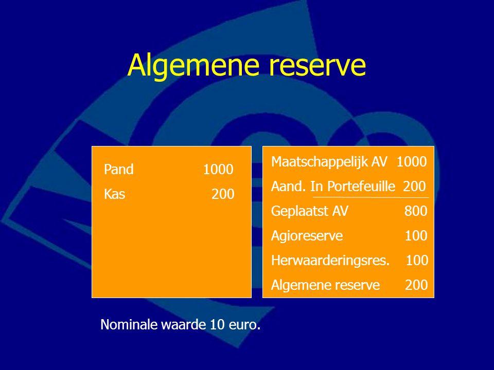 Algemene reserve Maatschappelijk AV 1000 Aand. In Portefeuille 200 Geplaatst AV 800 Agioreserve 100 Herwaarderingsres. 100 Algemene reserve 200 Pand10