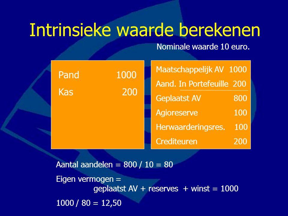 Maatschappelijk AV 1000 Aand.