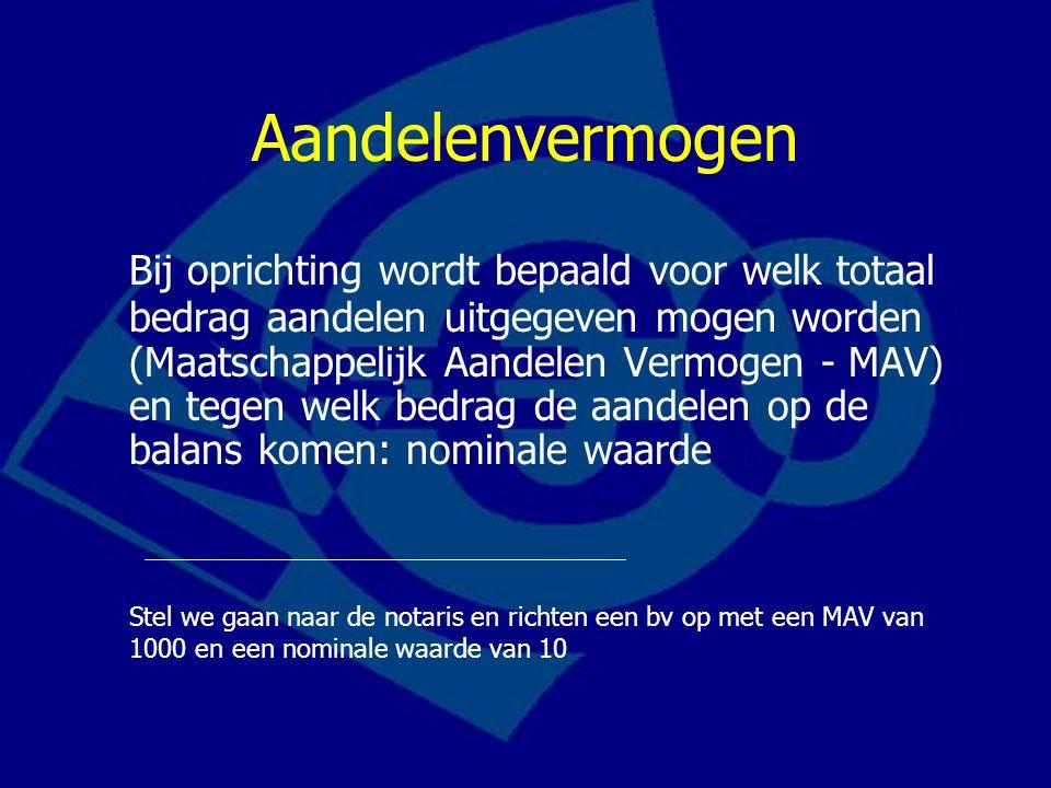 Creatie van aandelen Balans Maatschappelijk AV 1000 Aand.