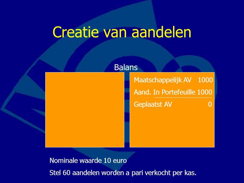 Creatie van aandelen Balans Maatschappelijk AV 1000 Aand. In Portefeuille 1000 Geplaatst AV 0 Nominale waarde 10 euro Stel 60 aandelen worden a pari v