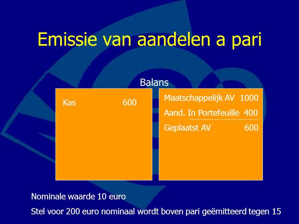 Emissie van aandelen a pari Balans Maatschappelijk AV 1000 Aand. In Portefeuille 400 Geplaatst AV 600 Nominale waarde 10 euro Stel voor 200 euro nomin