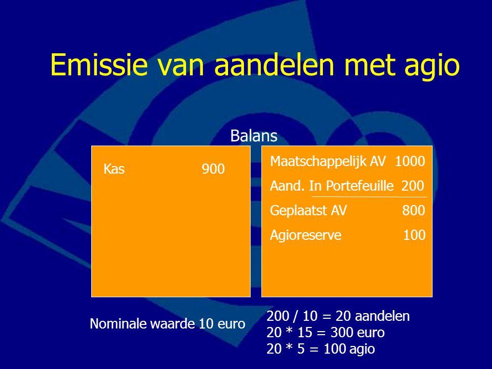 Emissie van aandelen met agio Balans Maatschappelijk AV 1000 Aand. In Portefeuille 200 Geplaatst AV 800 Agioreserve 100 Nominale waarde 10 euro Kas900