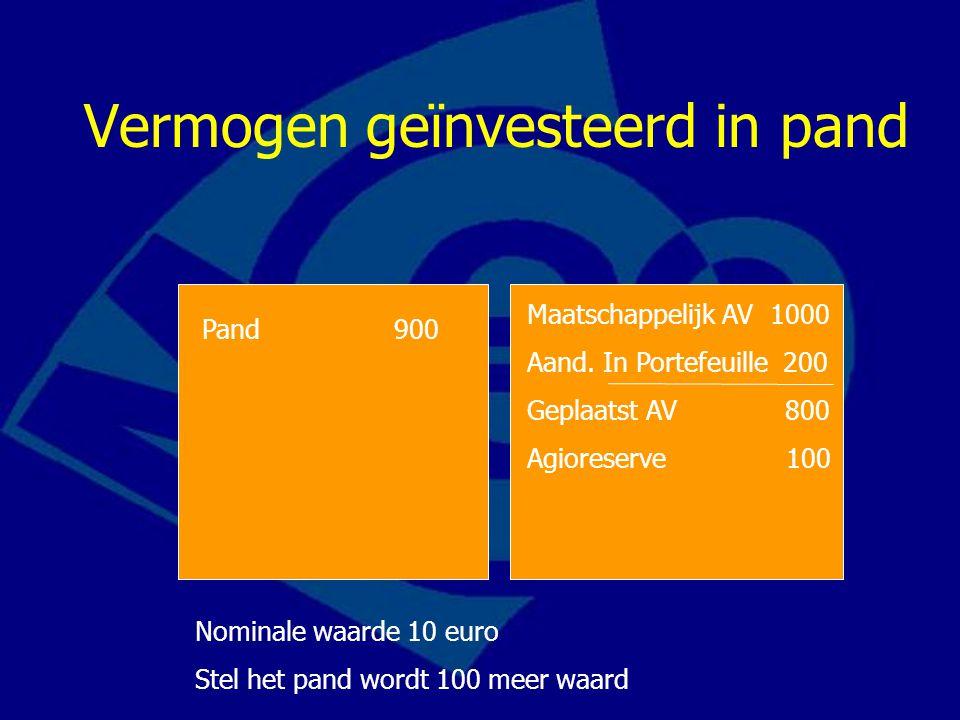 Vermogen geïnvesteerd in pand Maatschappelijk AV 1000 Aand. In Portefeuille 200 Geplaatst AV 800 Agioreserve 100 Nominale waarde 10 euro Stel het pand