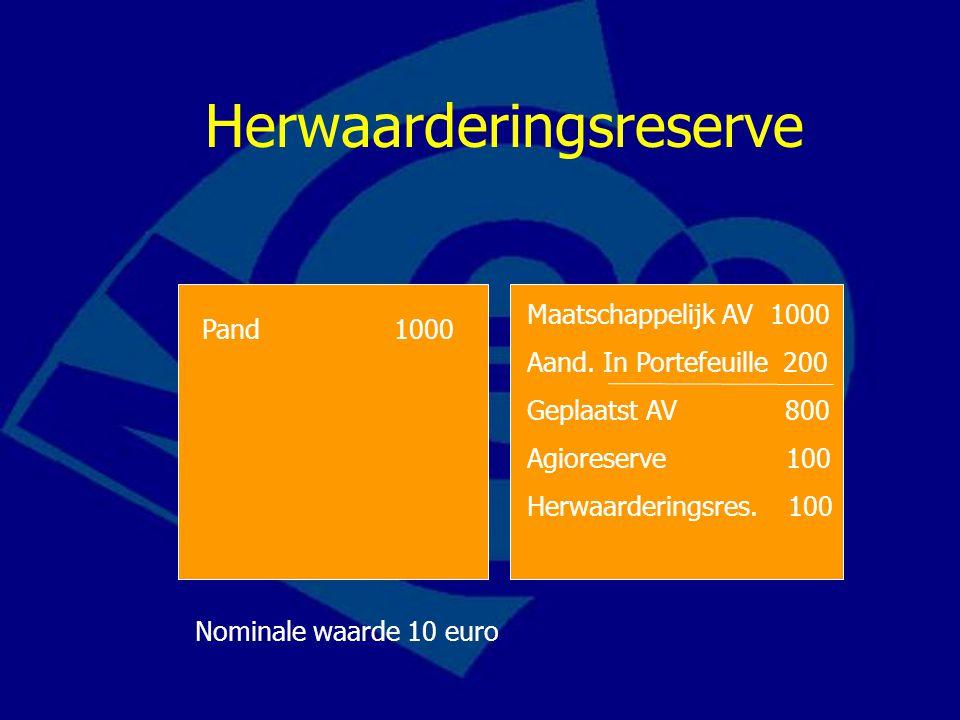 Herwaarderingsreserve Maatschappelijk AV 1000 Aand.