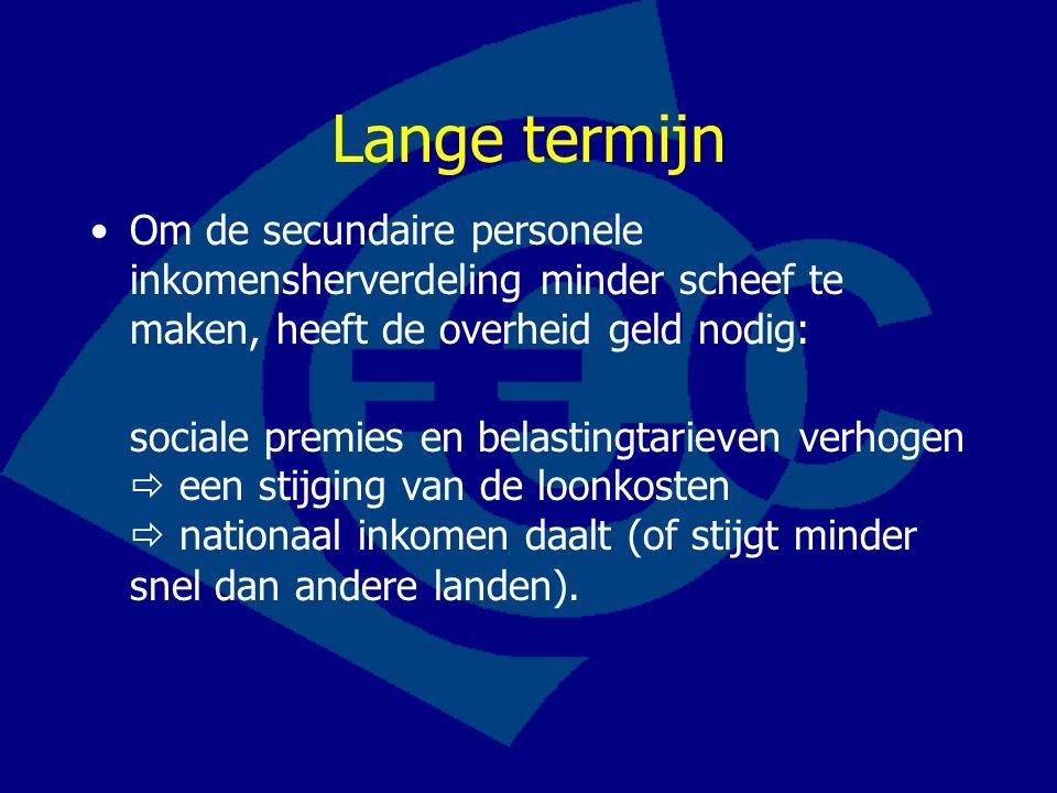 Lange termijn Om de secundaire personele inkomensherverdeling minder scheef te maken, heeft de overheid geld nodig: sociale premies en belastingtariev