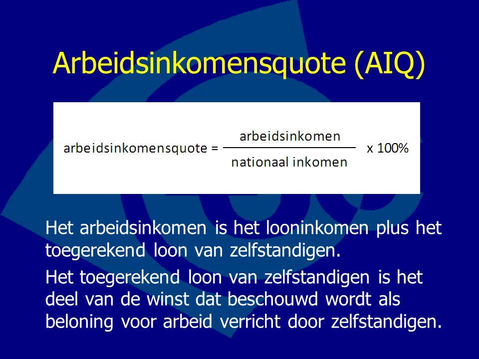 Arbeidsinkomensquote (AIQ) Het arbeidsinkomen is het looninkomen plus het toegerekend loon van zelfstandigen. Het toegerekend loon van zelfstandigen i