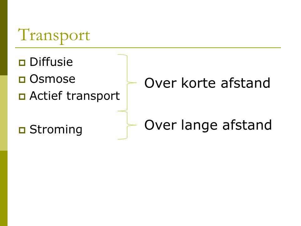 Transport  Diffusie  Osmose  Actief transport  Stroming Over korte afstand Over lange afstand