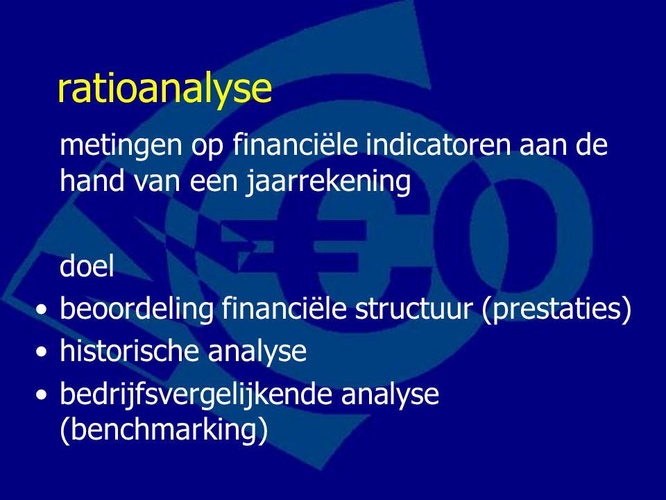 ratioanalyse metingen op financiële indicatoren aan de hand van een jaarrekening doel beoordeling financiële structuur (prestaties) historische analyse bedrijfsvergelijkende analyse (benchmarking)