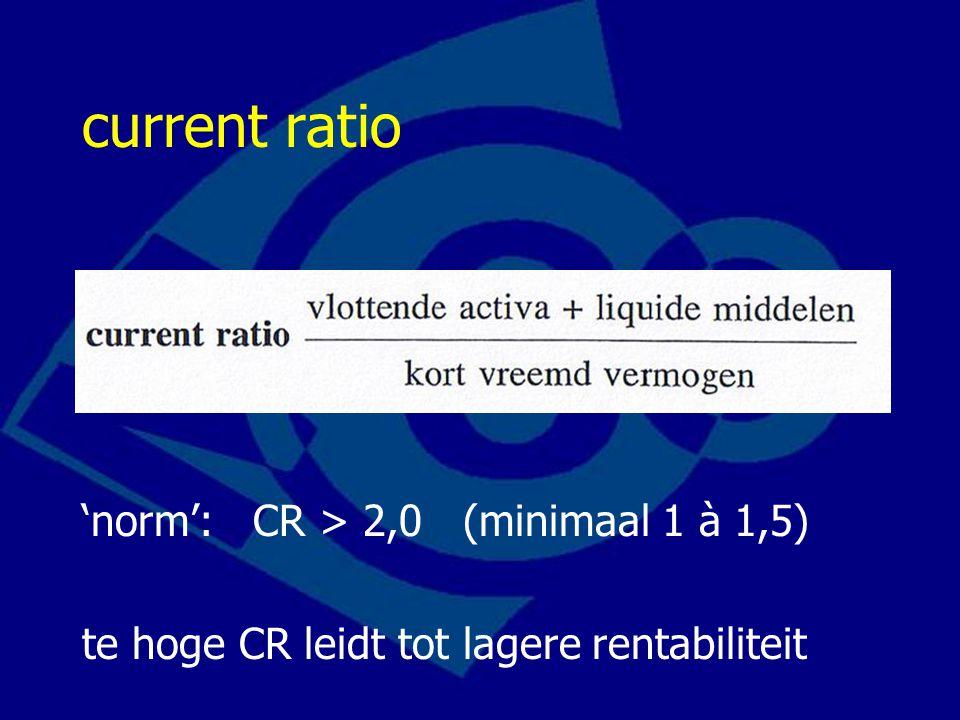 current ratio 'norm': CR > 2,0 (minimaal 1 à 1,5) te hoge CR leidt tot lagere rentabiliteit